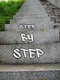 מדרגות עם כיתוב שמשמעותו שיפור הדרגתי באנגלית למתחילים